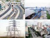 Chính sách phát triển đồng bộ kết cấu hạ tầng