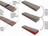 Phát triển vật liệu tổng hợp tự phục hồi ở nhiệt độ thấp